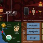Andy Rader - Split Six - Presentation